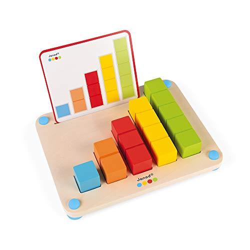 Janod- Essentiel Juego Educativo de Madera para niños pequeños-Aprender a Contar-Pintura al Agua-A Partir de 3años (JURATOYS J05071)