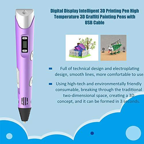 JIASHU Bolígrafo de impresión 3D, Juguete Educativo de Tallo fácil de Usar con 3 filamentos de Recarga Gratis, para Control fácil, con Cable USB, para niños niñas de 6 años en adelante
